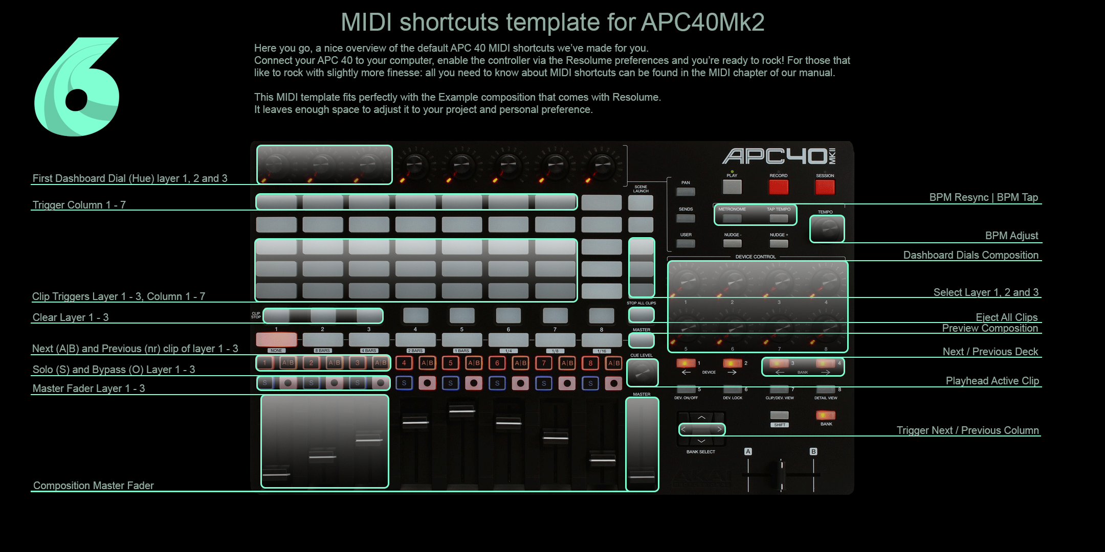 MIDI Shortcuts - Resolume VJ Software