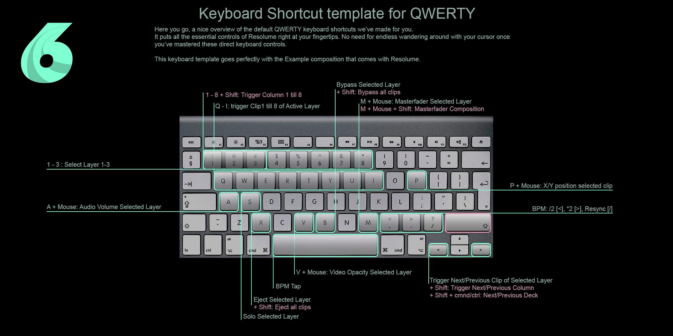 Keyboard Shortcuts - Resolume VJ Software